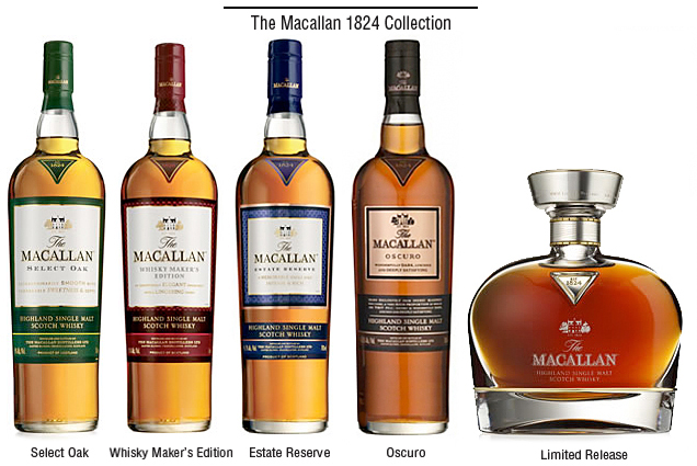 The-Macallan-1824-Collection