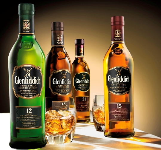 glenfiddich-collection
